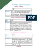 CURSO DEPARTAMENTO DE EDUCACIÓN 2007 (3)