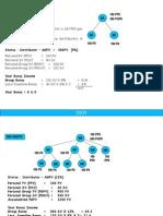 DXN Marketing Plan 100% Deploy 100pv get 1 million $ in 1 Year