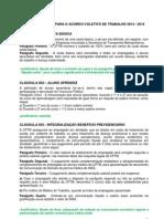 Proposta Cptm Act 2013 2014 (2)