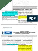 Cuarto Macrotema Fortalecimiento Fiscal Del Estado 220612