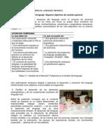 Consideraciones Entorno Al Lenguaje Infantil
