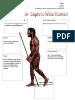 homo sapien sapiens detailed input
