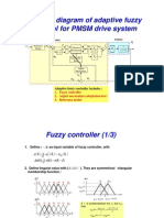 Adaptive Fuzzy Control for PMSM