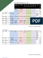 Data Snmptn Undangan 2012 Ugm