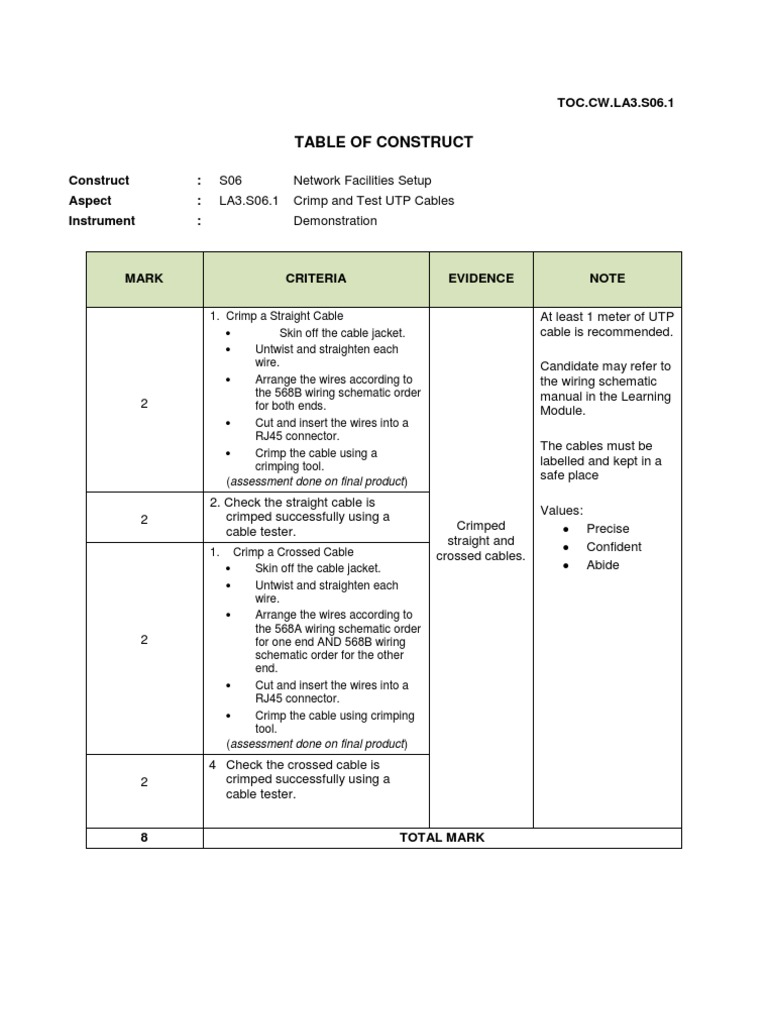 Ziemlich Rj45 568b Schaltplan Zeitgenössisch - Der Schaltplan ...