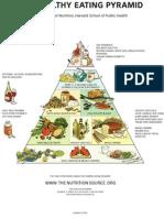 Healthy Eating Pyramid Handout1