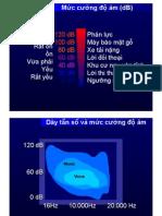 2-Dãy tần số và mức cường độ âm