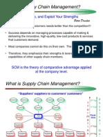 SCM Strategy
