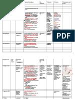 MICRO Bacteria Chart
