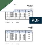Trading Paper Saham_kelompok 3