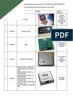 Principales Marcas de Microprocesadores Para Pc