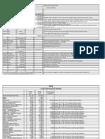 Finance Presentation 02-18-10