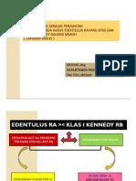 Pt 241 Slide Oklusi Linear Sebagai Perawatan Alternatif Pada Kasus Edentulus Rahang Atas Dan Kelas 1 Kennedy Rahang Bawah