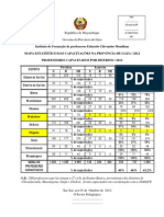 Estatistica pdcp