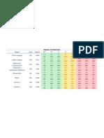 HKDSE Analysis