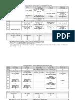 ΩΡΟΛΟΓΙΟ ΠΡΟΓΡΑΜΜΑ 2012-13 ΕΑΡΙΝΟ ΕΞΑΜΗΝΟ