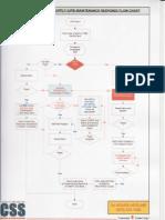 UPS Maintenance Response Flow Chart