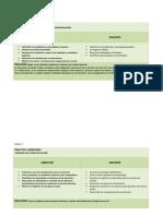7 PRACTICAS DE LIDERAZGO EN GESTÍON EDUCATIVA