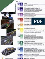 Knjiga za polaganje vozackog ispita