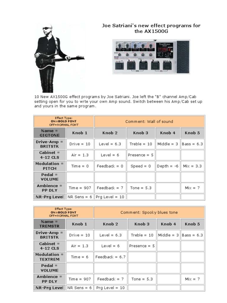 joe satriani korg ax1500g patches rh scribd com korg ax1500g manual portugues korg ax1500g manual español pdf