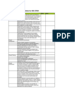 Firewall Security Recommendations Checklists