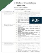 Contenidos-de-Estética-2°-gradoa