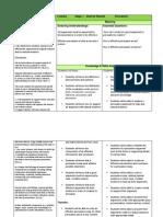 Understand by Design Persuasion Unit