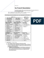 11 French Revolution