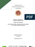 Rafael Martinez Mapa Mental