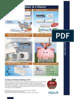 New 2013 Fujitsu Products