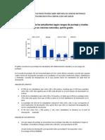 Informe de Los Resultados Prueba Saber 2009 Area de Ciencias Naturales