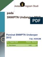 Peminat Diterima UB 2012