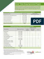 Georgia-Power-Co-EarthCents--Home-Energy-Improvement-Program