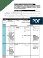 Desarrollo y Patología del Lenguaje - Planificación Ene-may13