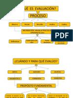 DIAPOSITIVA DE EVALUACIÓN