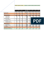 Modelo Financiero Pdn Excel97