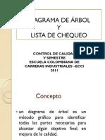 Diagrama de Arbol y Lista de Chequeo