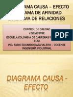 Diagramas de Causa Efecto Afinidad y Relaciones