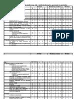 Criterii Minime Pt Clasificarea Structurilor de Cazare