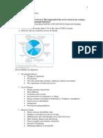 Service Marketing Study Notes