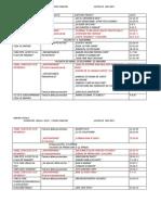 tema3.1 PLANIFICARE  ANUALA –NIVEL   I  (GRUPA MIJLOCIE)                                                      AN SCOLAR   2012-2013