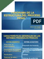 Enfoque Historico Del Proceso de Reforma