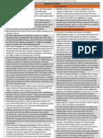 Strategy Radar_2012_1130 Xx Rating Agencies + Ricky Ponting