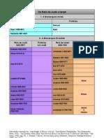 Tabela Dos Reis de Israel e Juda