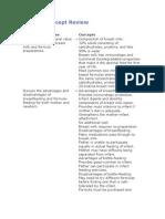 Critical Concept Review