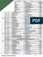 Jadwal Kuliah Semester Genap 2012-2013