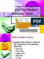 21174932 History of the Modern Periodic Table