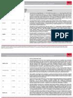 Finasta_Обзор Балтийского и Польского фондовых рынков (18.02.2013.-22.02.2013.)