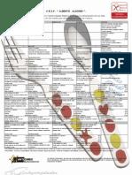 AlbertoAlcocer_menu_Febrero2013R.pdf