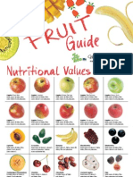 Fruit Guide